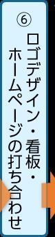 ロゴデザイン・看板・ホームページの打ち合わせ